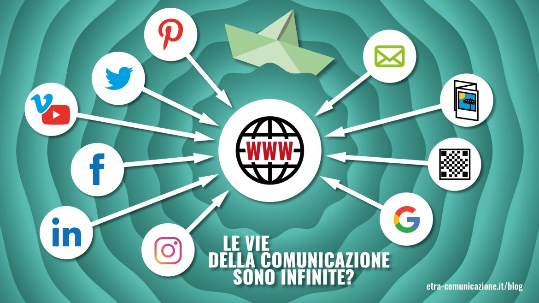 Etra Comunicazione blog